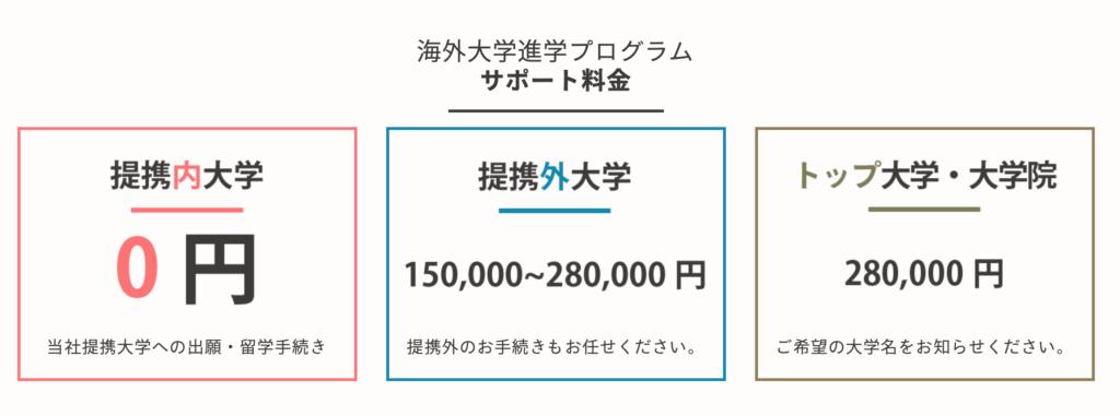 留学情報館のサポート料金
